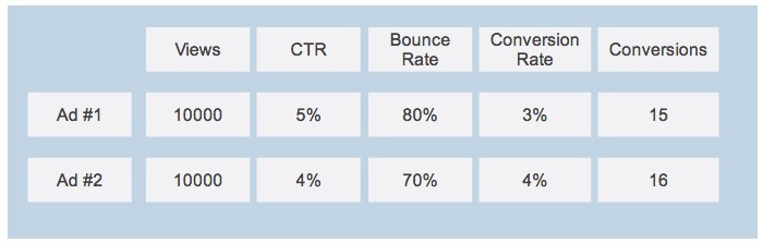adwords-ad-results