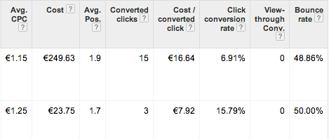 bounce-rate-column-adwords